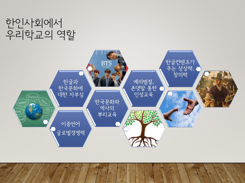 홈페이지 학교소개 페이지들.pdf_page_3.jpg